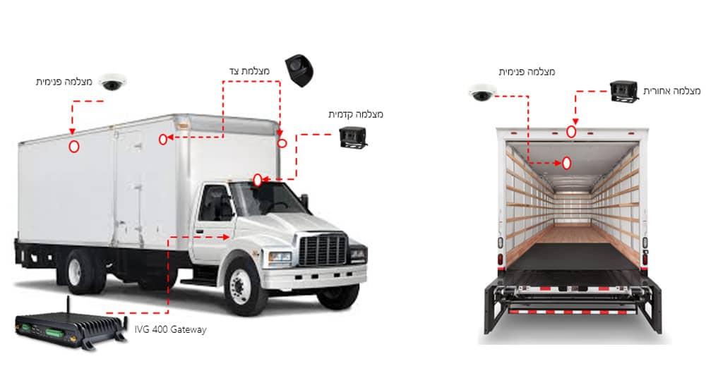 מערכת ה – MDVR והמצלמות במשאיות